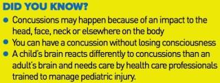 Concussions image 04 April 2016