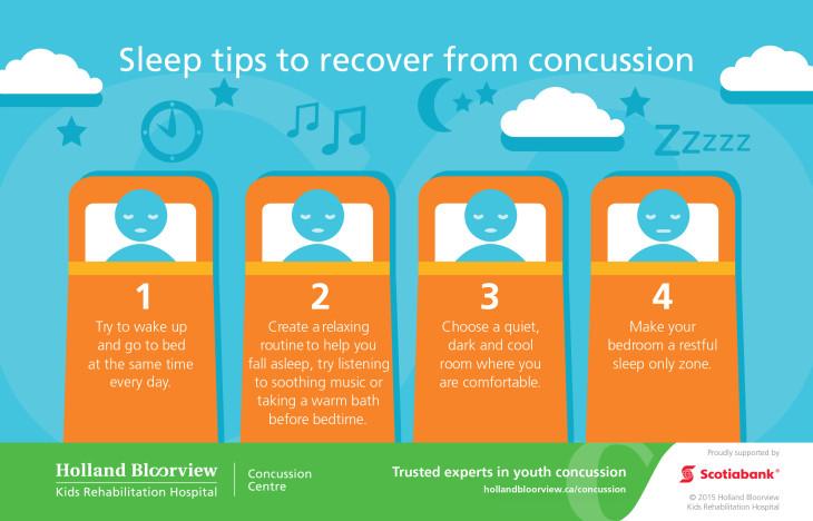 Concussion Infographics_POSTCARDS_Sleep_Final
