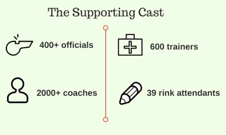 supportingcast