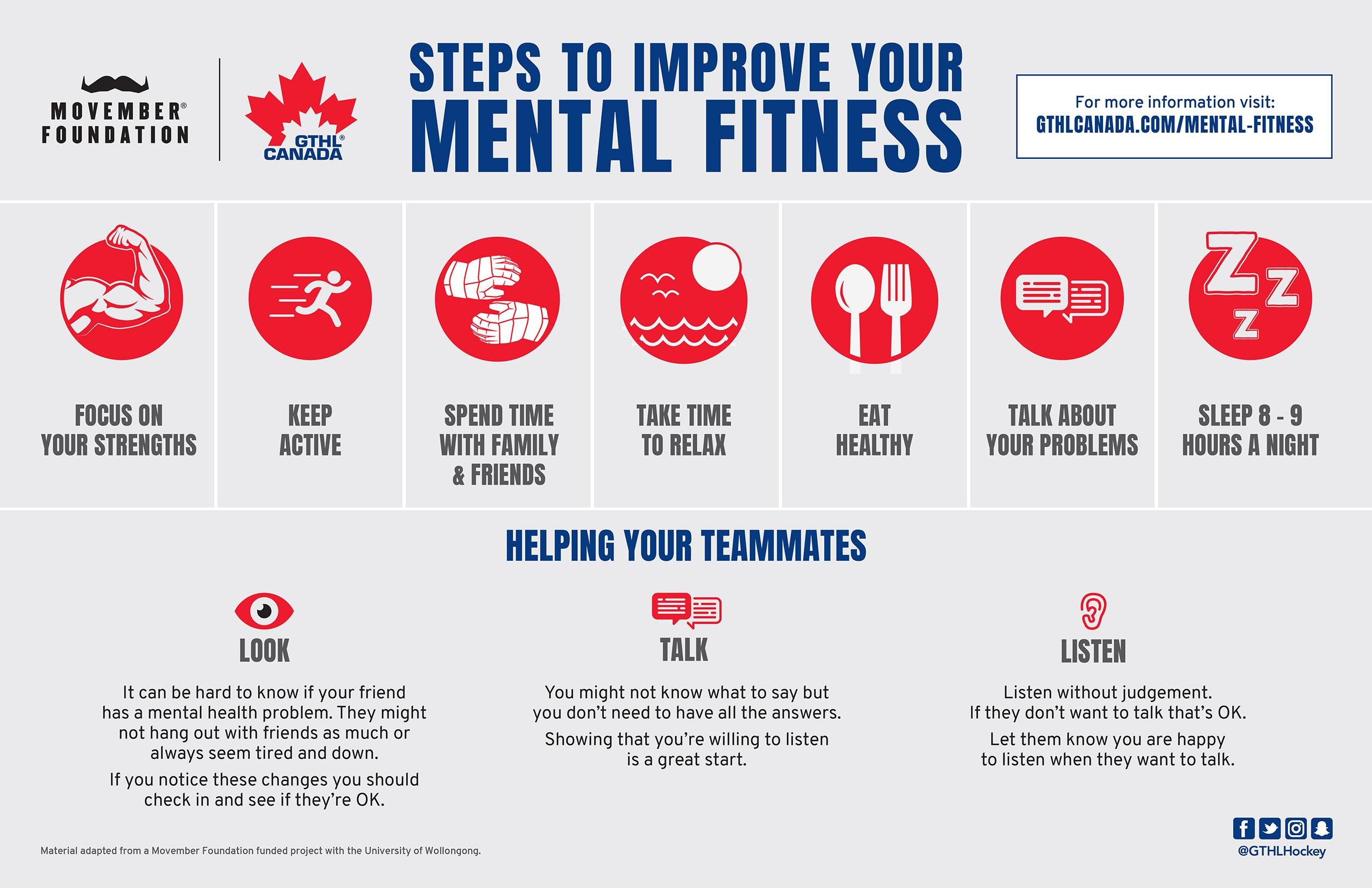 Mental Fitness Gthl